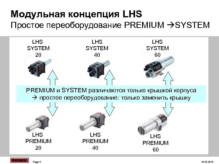 Moдульная концепция LHS Простое переоборудование PREMIUM SYSTEM LHS SYSTEM 20 LHS SYSTEM 40 LHS
