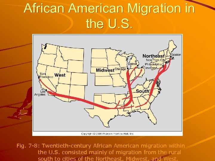 African American Migration in the U. S. Fig. 7 -8: Twentieth-century African American migration