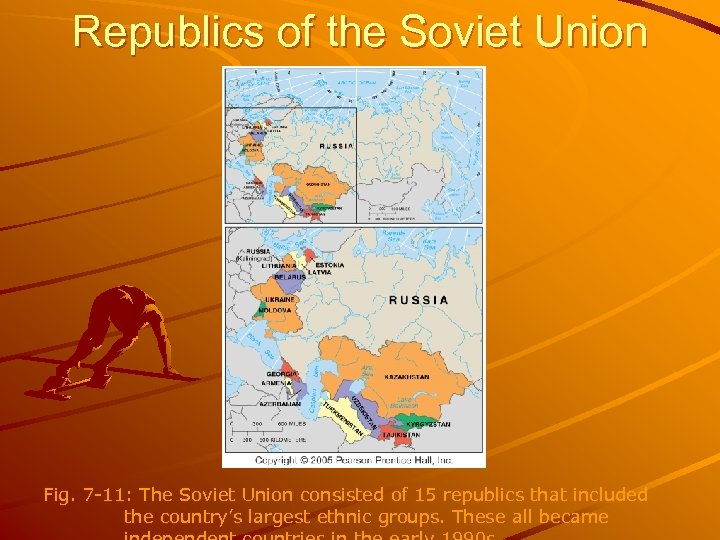 Republics of the Soviet Union Fig. 7 -11: The Soviet Union consisted of 15