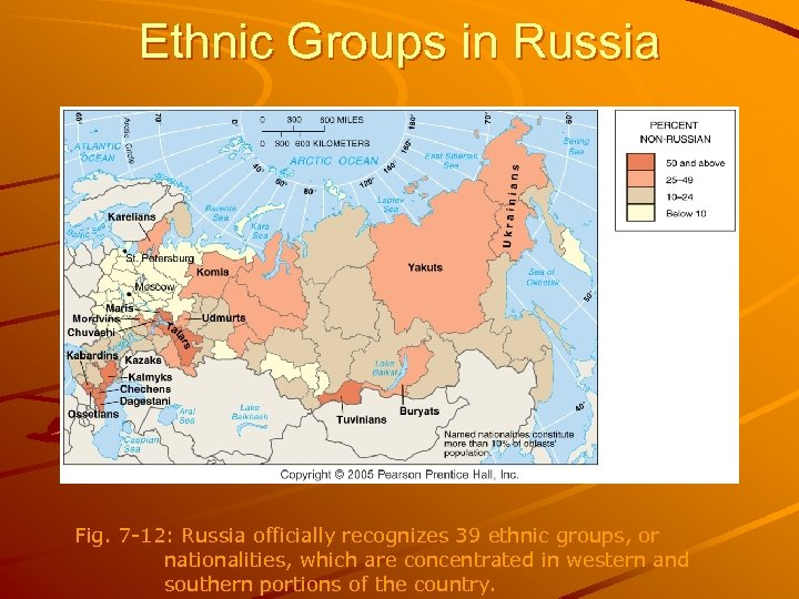 Ethnic Groups in Russia Fig. 7 -12: Russia officially recognizes 39 ethnic groups, or