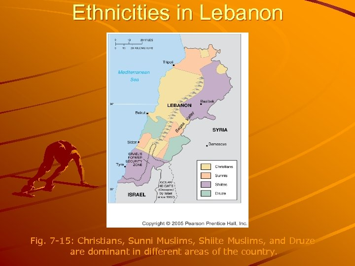 Ethnicities in Lebanon Fig. 7 -15: Christians, Sunni Muslims, Shiite Muslims, and Druze are