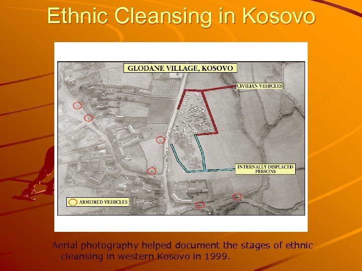 Ethnic Cleansing in Kosovo Aerial photography helped document the stages of ethnic cleansing in
