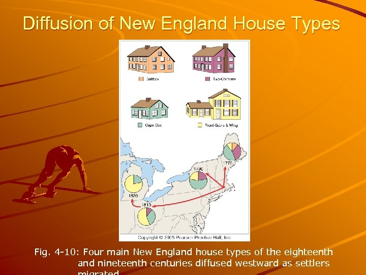 Diffusion of New England House Types Fig. 4 -10: Four main New England house