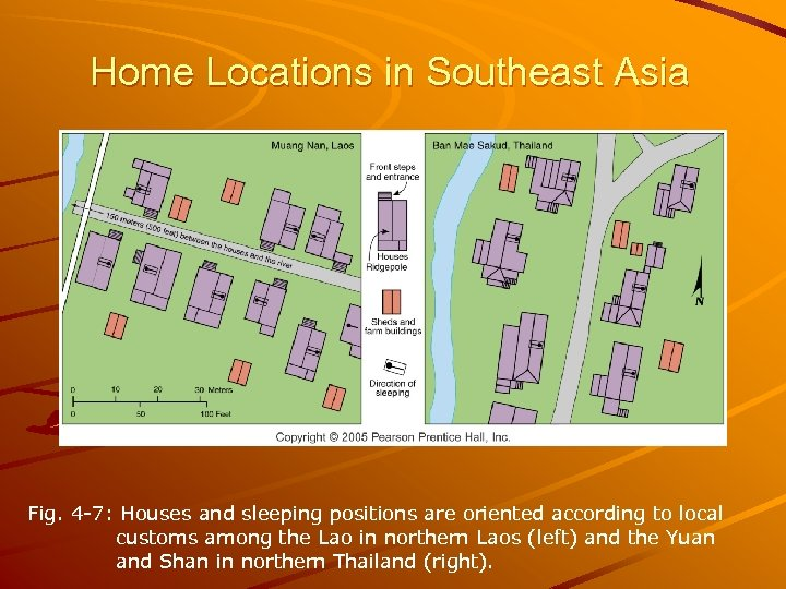 Home Locations in Southeast Asia Fig. 4 -7: Houses and sleeping positions are oriented