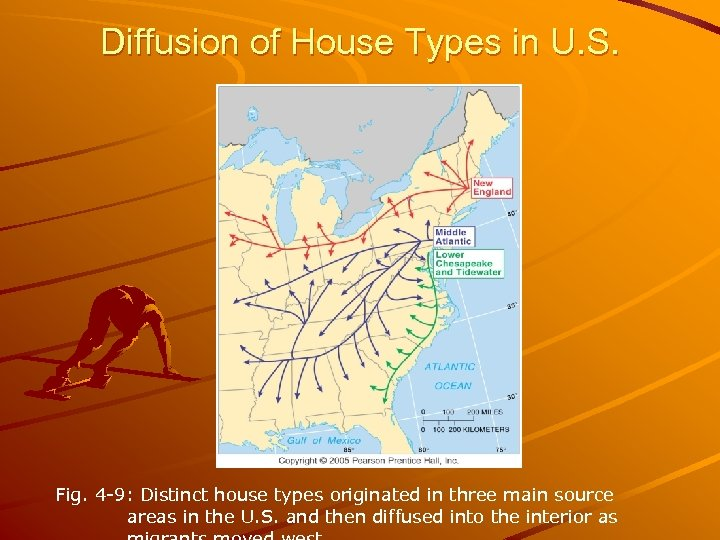 Diffusion of House Types in U. S. Fig. 4 -9: Distinct house types originated
