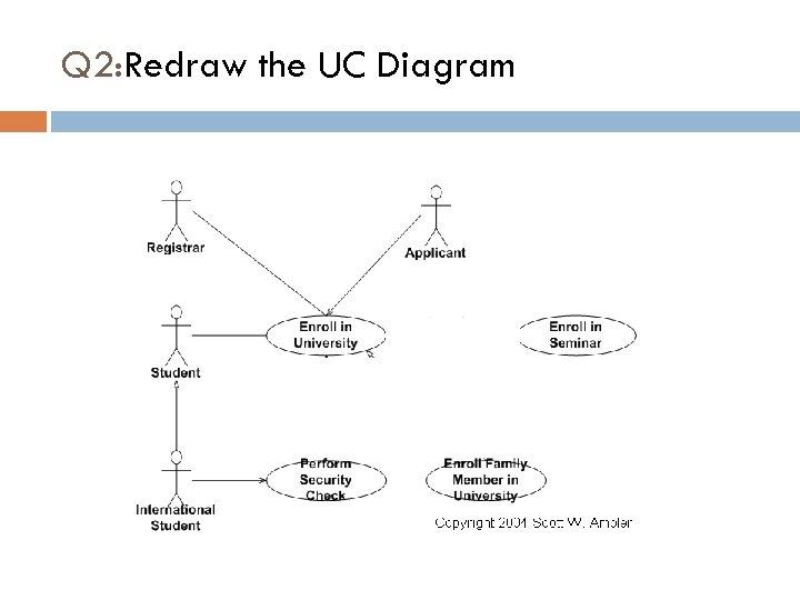 Q 2: Redraw the UC Diagram