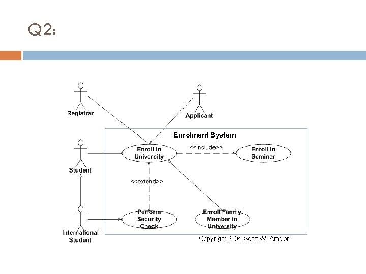 Q 2: Enrolment System