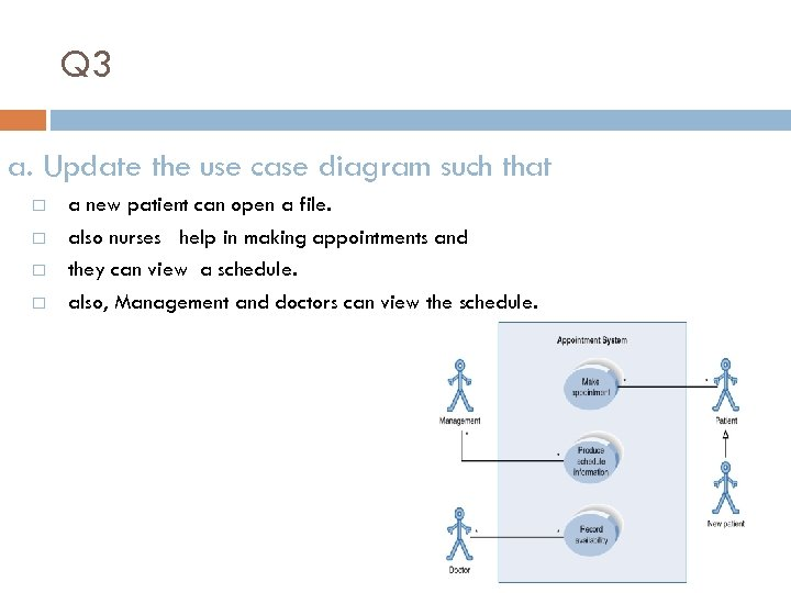 Q 3 a. Update the use case diagram such that a new patient can
