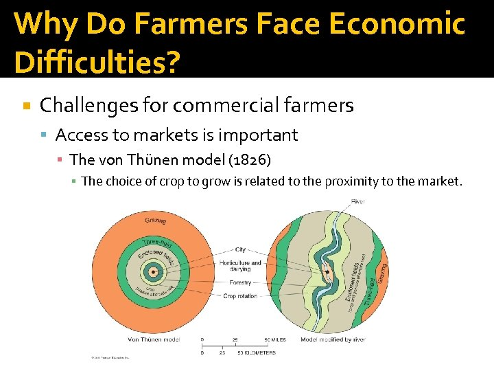 Why Do Farmers Face Economic Difficulties? Challenges for commercial farmers Access to markets is