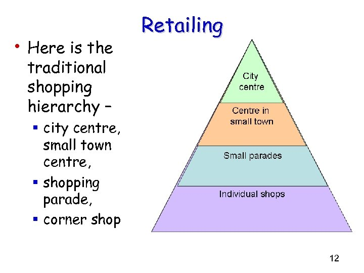 • Here is the Retailing traditional shopping hierarchy – § city centre, small