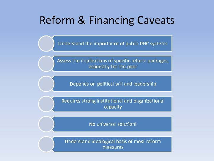 Reform & Financing Caveats Understand the importance of public PHC systems Assess the implications