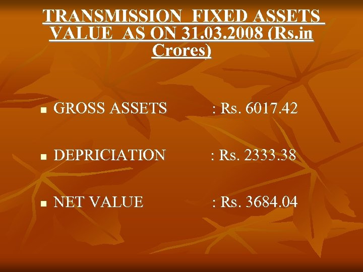 TRANSMISSION FIXED ASSETS VALUE AS ON 31. 03. 2008 (Rs. in Crores) GROSS ASSETS