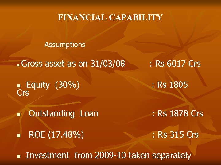 FINANCIAL CAPABILITY Assumptions Gross asset as on 31/03/08 Equity (30%) Crs : Rs 6017