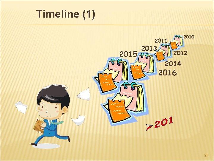Timeline (1) 2010 2011 2015 2013 2012 2014 2016 27