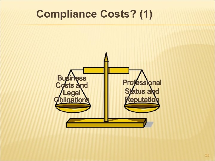 Compliance Costs? (1) Business Costs and Legal Obligations Professional Status and Reputation 31
