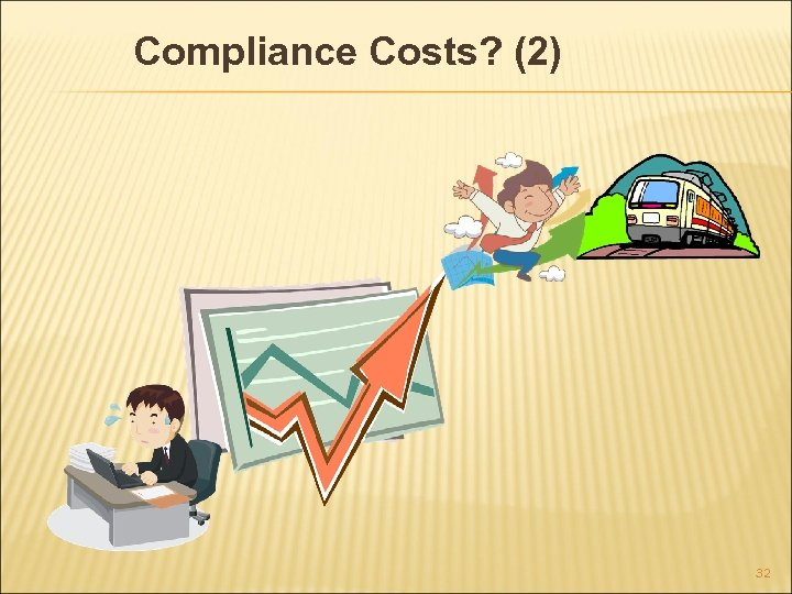 Compliance Costs? (2) 32
