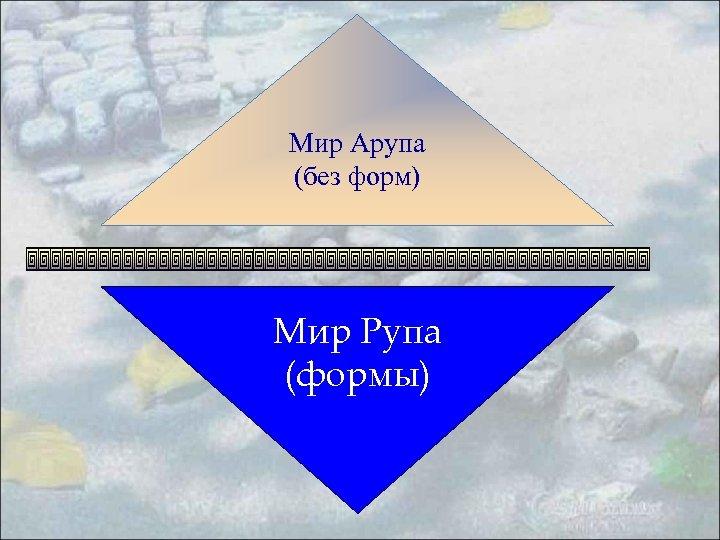 Мир Арупа (без форм) Мир Рупа (формы)