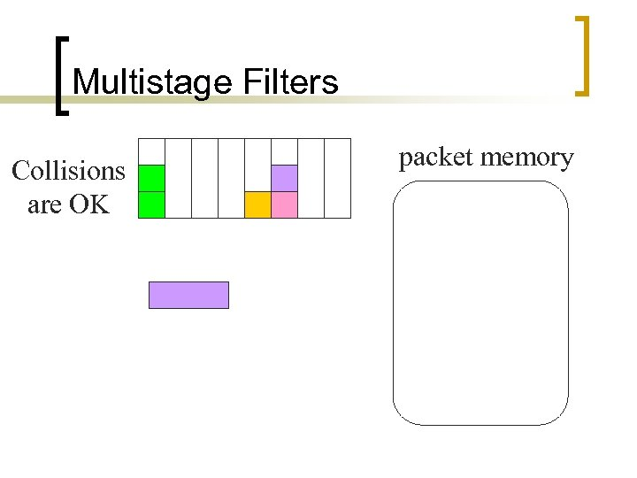 Multistage Filters Collisions are OK packet memory