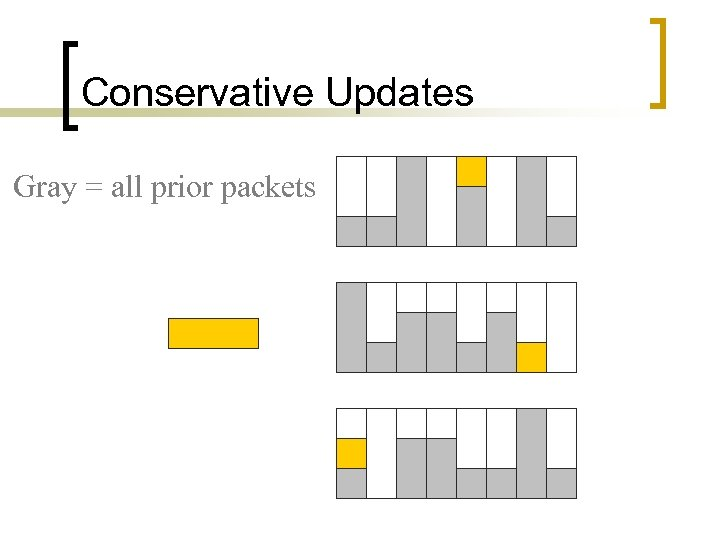 Conservative Updates Gray = all prior packets