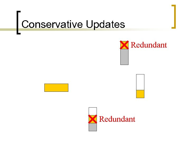 Conservative Updates Redundant