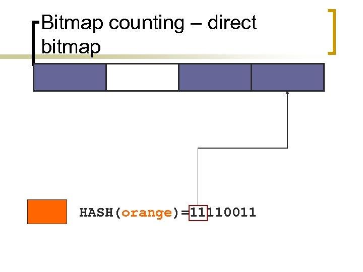 Bitmap counting – direct bitmap HASH(orange)=11110011