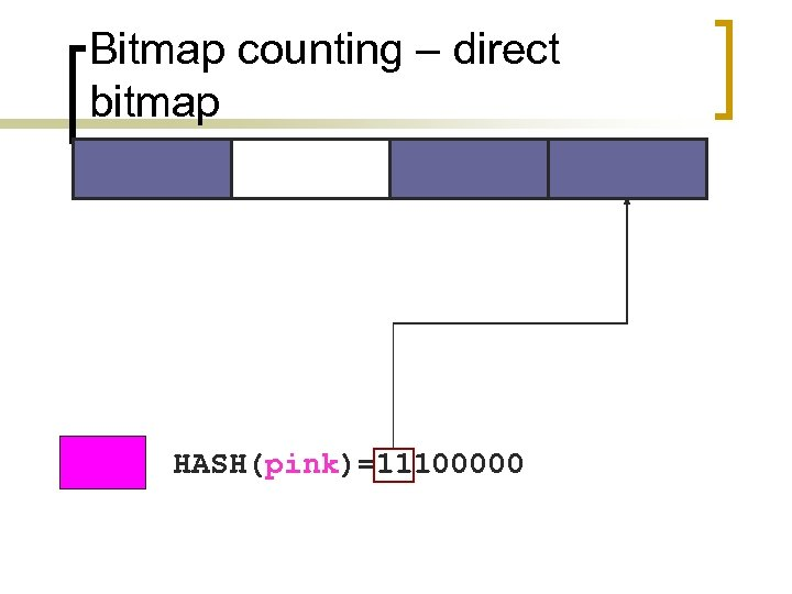 Bitmap counting – direct bitmap HASH(pink)=11100000