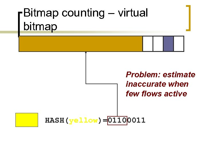 Bitmap counting – virtual bitmap Problem: estimate inaccurate when few flows active HASH(yellow)=01100011