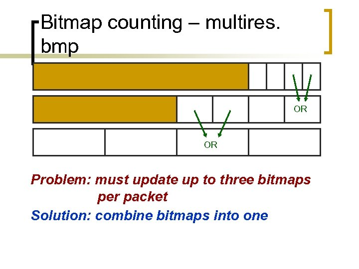 Bitmap counting – multires. bmp OR OR Problem: must update up to three bitmaps