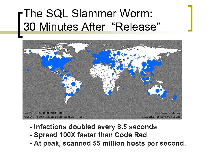 "The SQL Slammer Worm: 30 Minutes After ""Release"" - Infections doubled every 8. 5"