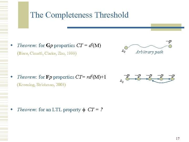 The Completeness Threshold w Theorem: for Gp properties CT = d. I(M) (Biere, Cimatti,