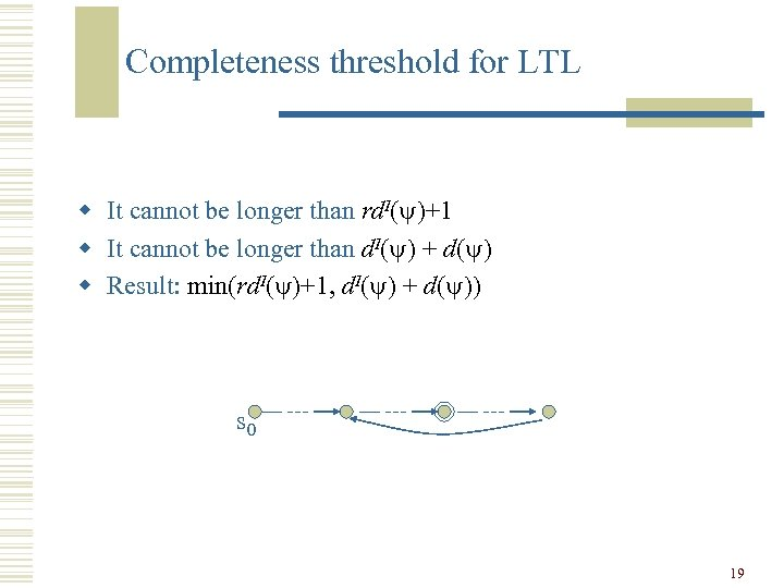 Completeness threshold for LTL w It cannot be longer than rd. I( )+1 w