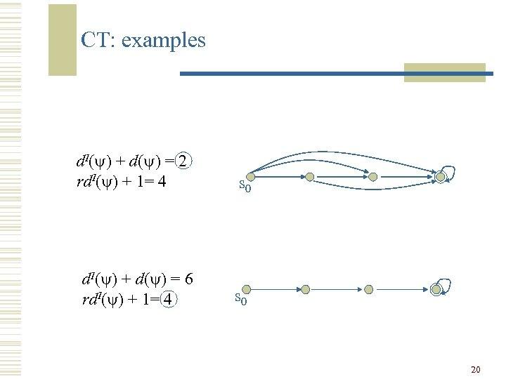 CT: examples d. I( ) + d( ) = 2 rd. I( ) +