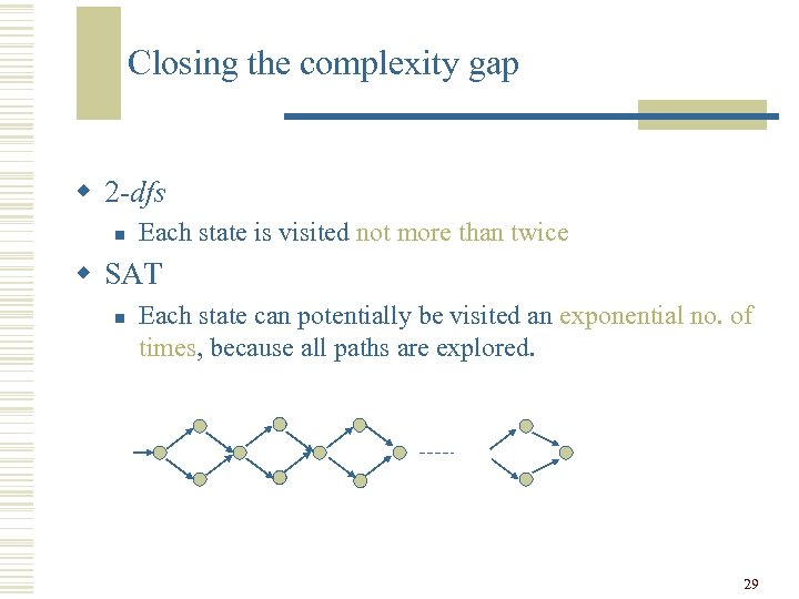 Closing the complexity gap w 2 -dfs n Each state is visited not more
