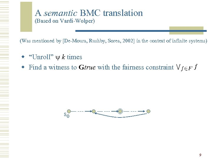 A semantic BMC translation (Based on Vardi-Wolper) (Was mentioned by [De-Moura, Rushby, Sorea, 2002]