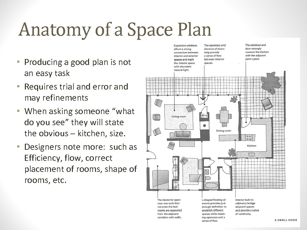 Anatomy of a Space Plan • Producing a good plan is not an easy