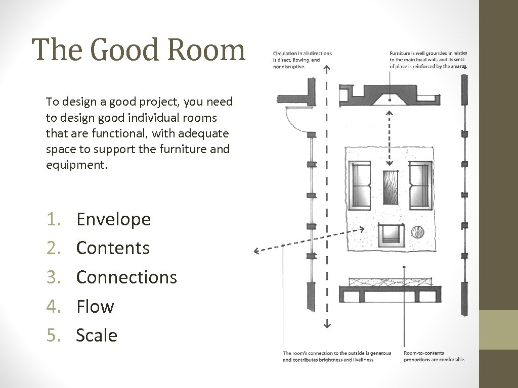 The Good Room To design a good project, you need to design good individual