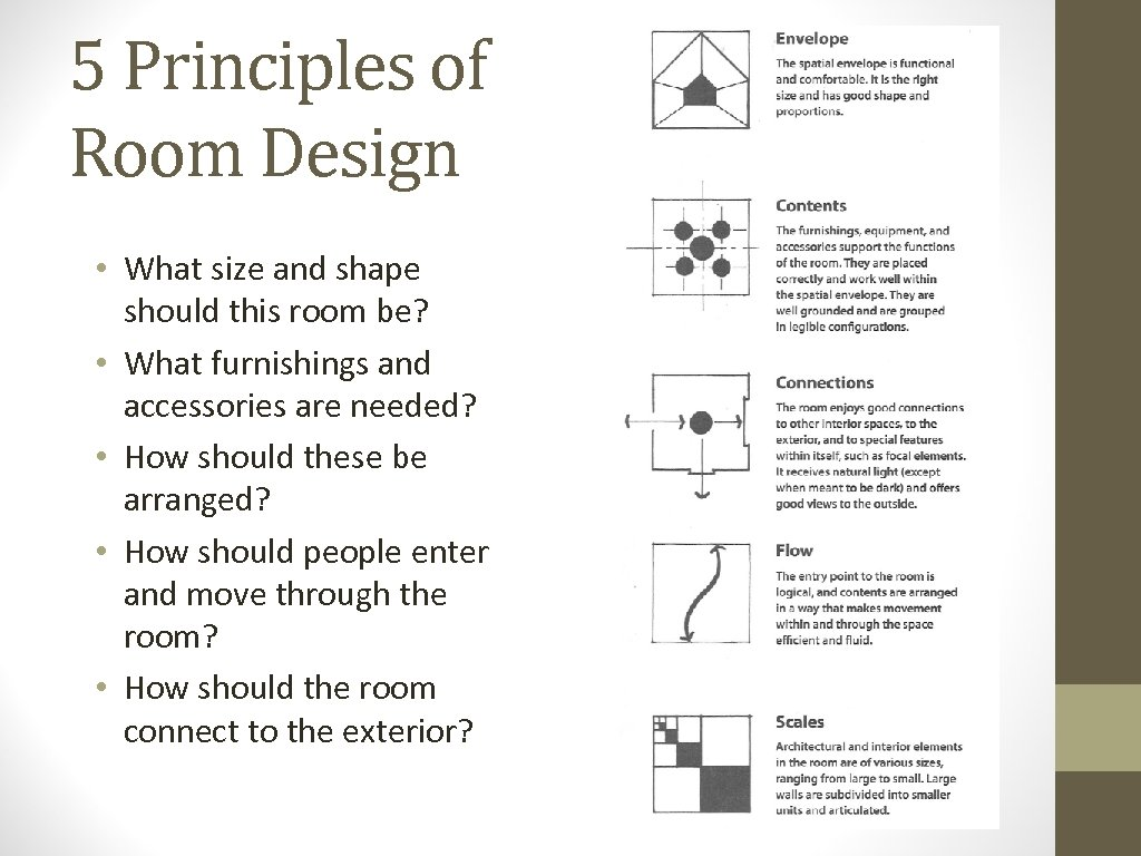 5 Principles of Room Design • What size and shape should this room be?