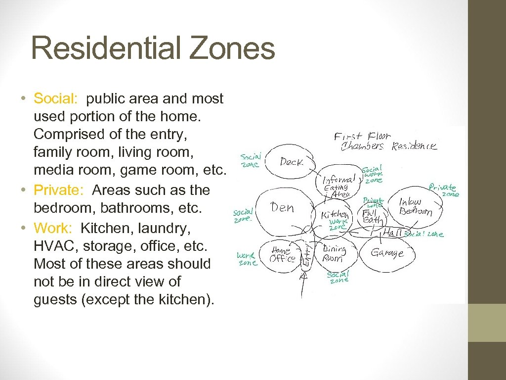 Residential Zones • Social: public area and most used portion of the home. Comprised