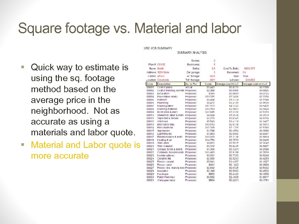 Square footage vs. Material and labor § Quick way to estimate is using the
