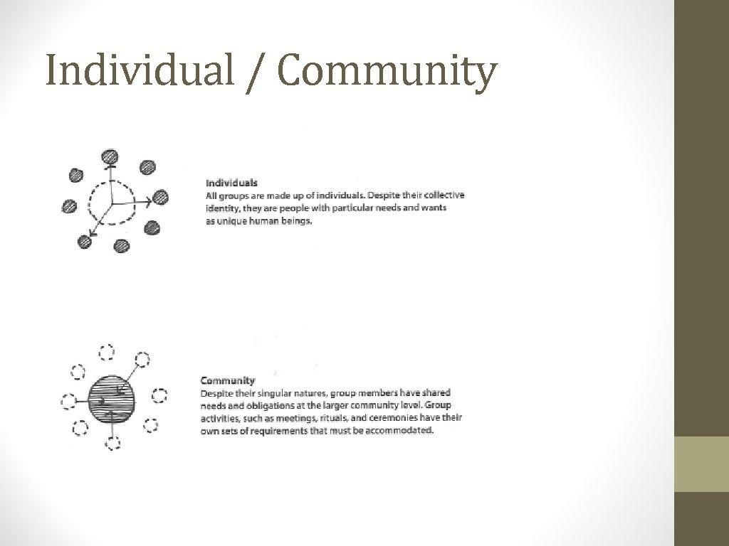 Individual / Community