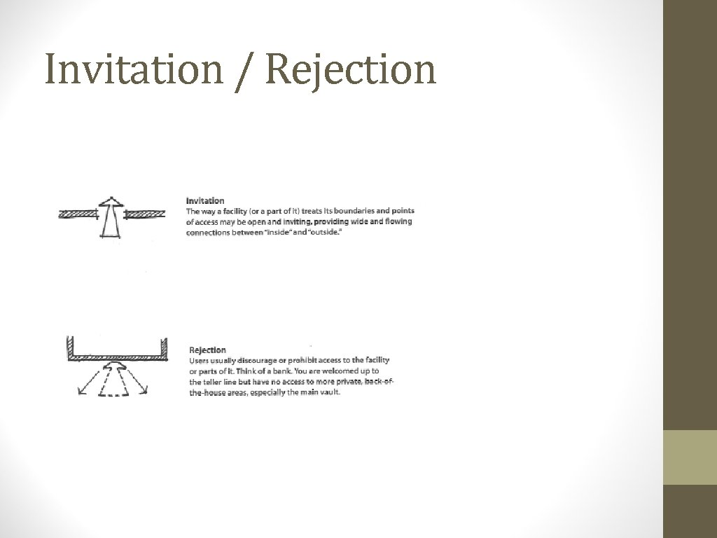 Invitation / Rejection