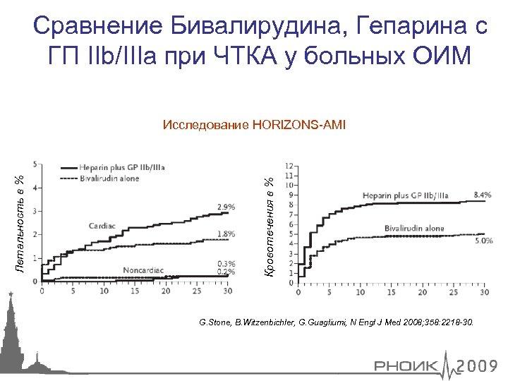 Сравнение Бивалирудина, Гепарина с ГП IIb/IIIa при ЧТКА у больных ОИМ Кровотечения в %