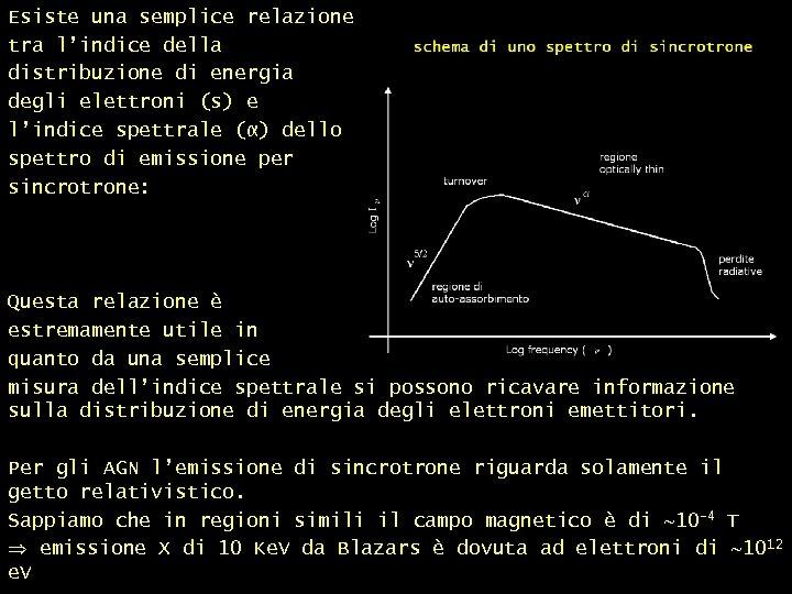 Esiste una semplice relazione tra l'indice della distribuzione di energia degli elettroni (s) e