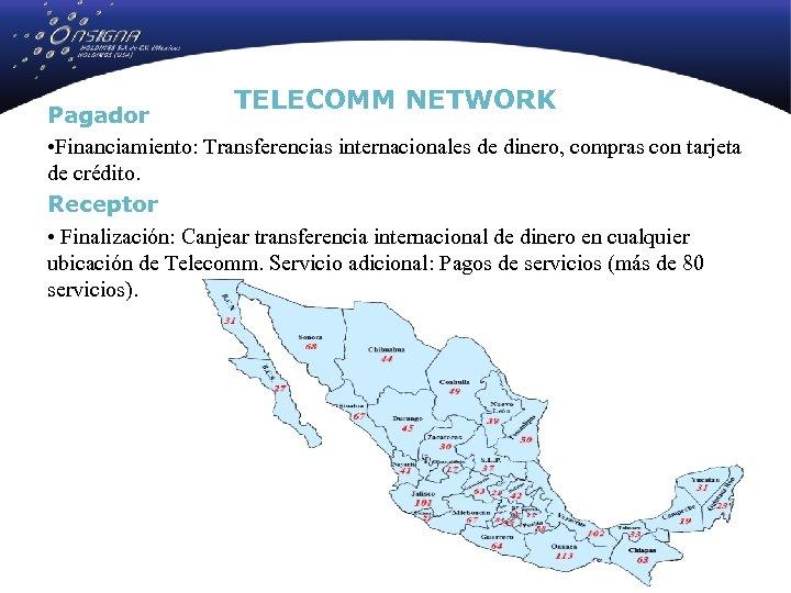TELECOMM NETWORK Pagador • Financiamiento: Transferencias internacionales de dinero, compras con tarjeta de crédito.