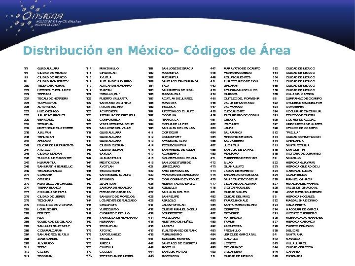 Distribución en México- Códigos de Área 33 55 55 81 200 222 223 224