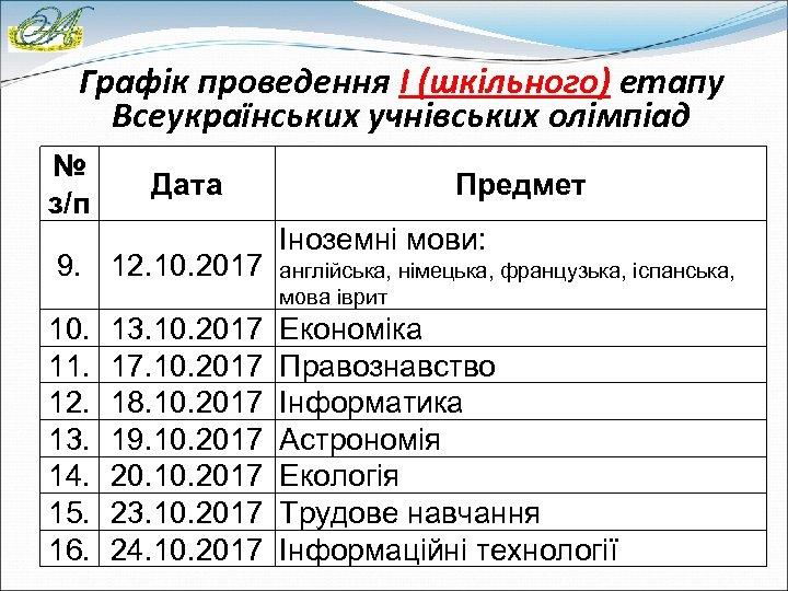 Графік проведення І (шкільного) етапу Всеукраїнських учнівських олімпіад № з/п Дата 9. 12. 10.