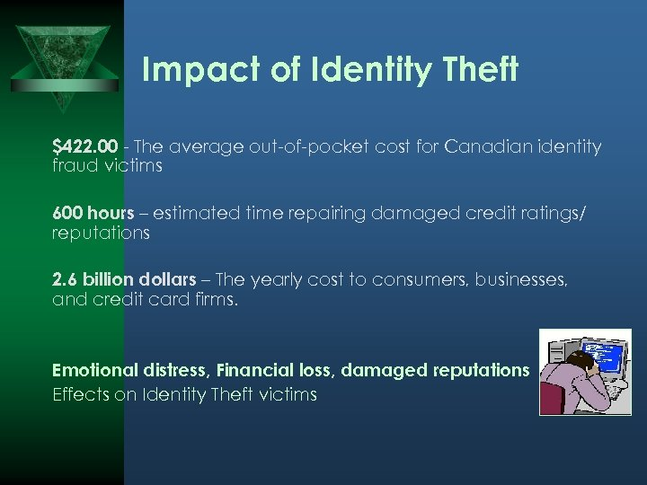 Impact of Identity Theft $422. 00 - The average out-of-pocket cost for Canadian identity
