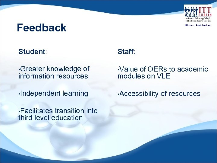 Feedback Student: Staff: • Greater knowledge of information resources • Value • Independent •