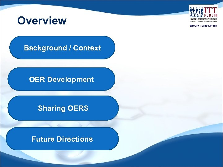 Overview Background / Context OER Development Sharing OERS Future Directions