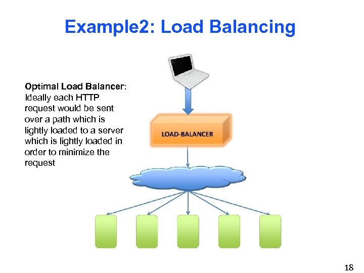 Example 2: Load Balancing Optimal Load Balancer: Ideally each HTTP request would be sent